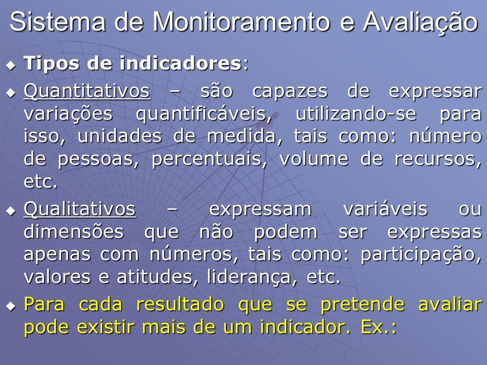 Sistema de Monitoramento e Avaliação Tipos de indicadores: Tipos de indicadores: Quantitativos – são capazes de expressar variações quantificáveis, ut