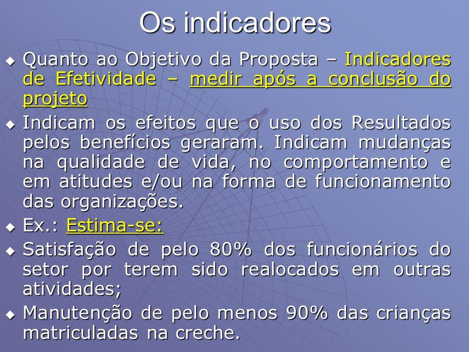 Os indicadores Quanto ao Objetivo da Proposta – Indicadores de Efetividade – medir após a conclusão do projeto Quanto ao Objetivo da Proposta – Indica