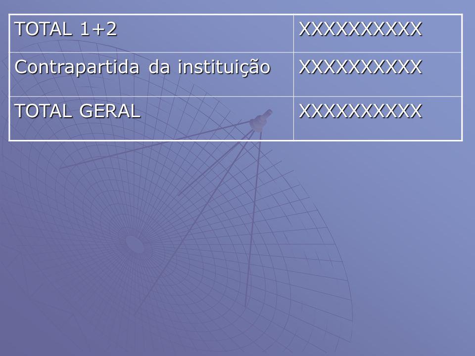 TOTAL 1+2 XXXXXXXXXX Contrapartida da instituição XXXXXXXXXX TOTAL GERAL XXXXXXXXXX