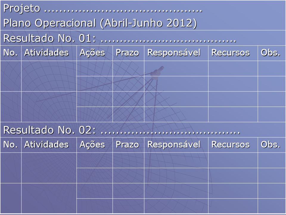 Projeto.......................................... Plano Operacional (Abril-Junho 2012) Resultado No. 01:.................................... No.Ativid