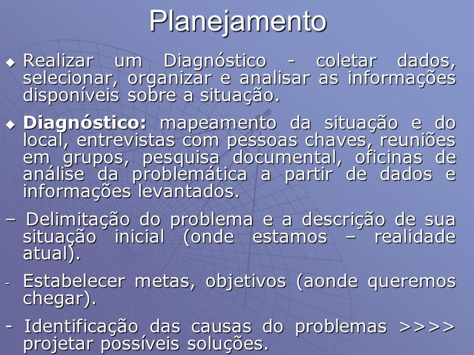 Planejamento (cont.) Para analisar o problema é preciso conhecer e estruturar – o problema central; as causas; os efeitos e conseqüências provocados pelo problema.