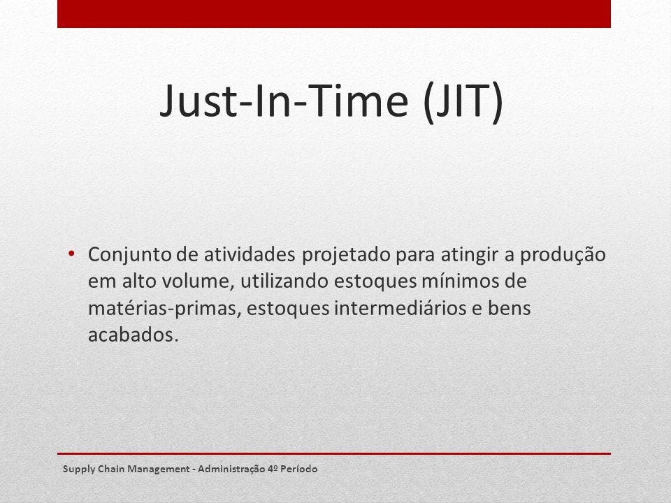 Just-In-Time (JIT) Conjunto de atividades projetado para atingir a produção em alto volume, utilizando estoques mínimos de matérias-primas, estoques i