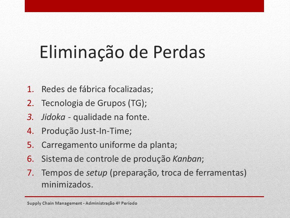 Eliminação de Perdas 1.Redes de fábrica focalizadas; 2.Tecnologia de Grupos (TG); 3.Jidoka - qualidade na fonte. 4.Produção Just-In-Time; 5.Carregamen