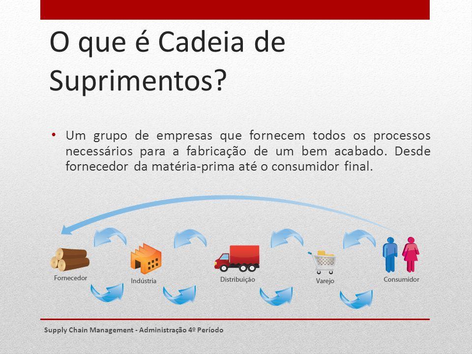O que é Supply Chain Management (SCM) Gestão da Cadeia de Suprimentos engloba o planejamento e a gestão de todas as atividades envolvidas no fornecimento, aquisição, conversão, e gerenciamento de logística.