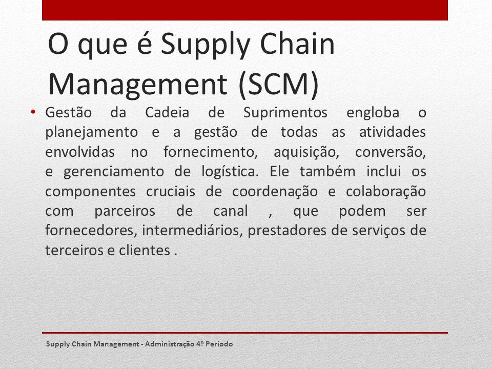 O que é Supply Chain Management (SCM) Gestão da Cadeia de Suprimentos engloba o planejamento e a gestão de todas as atividades envolvidas no fornecime