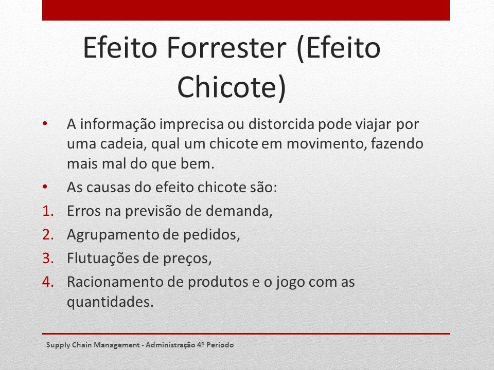 Efeito Forrester (Efeito Chicote) A informação imprecisa ou distorcida pode viajar por uma cadeia, qual um chicote em movimento, fazendo mais mal do q