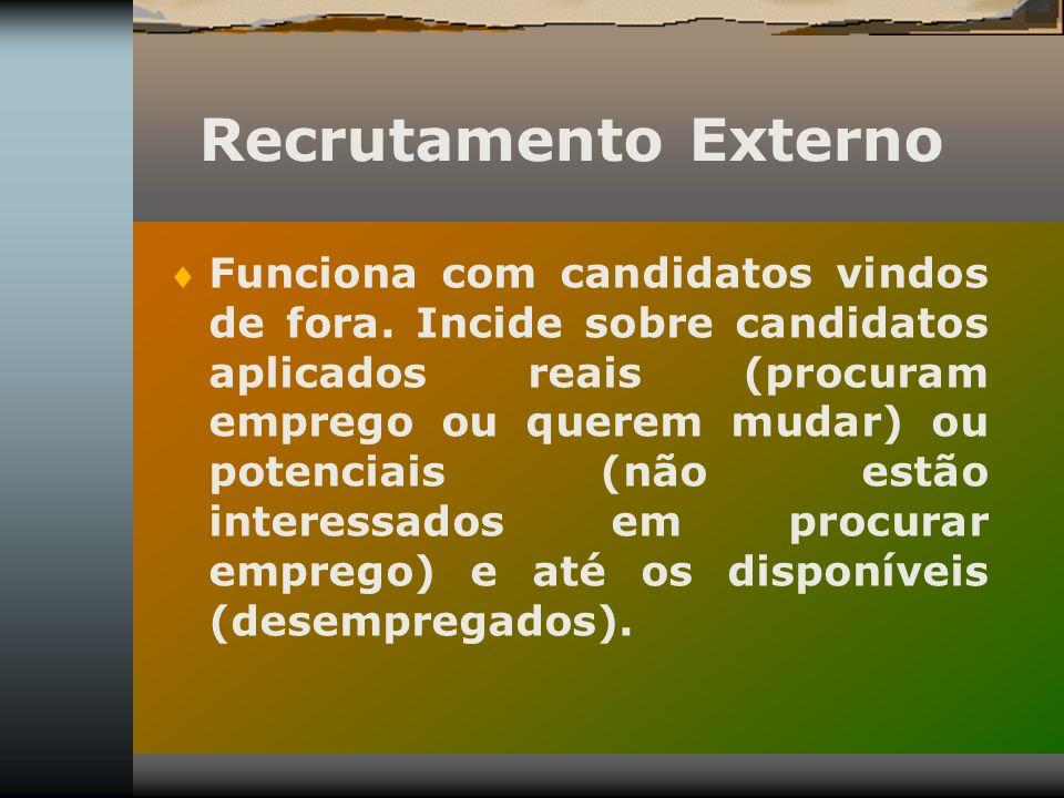 Recrutamento Externo Funciona com candidatos vindos de fora. Incide sobre candidatos aplicados reais (procuram emprego ou querem mudar) ou potenciais