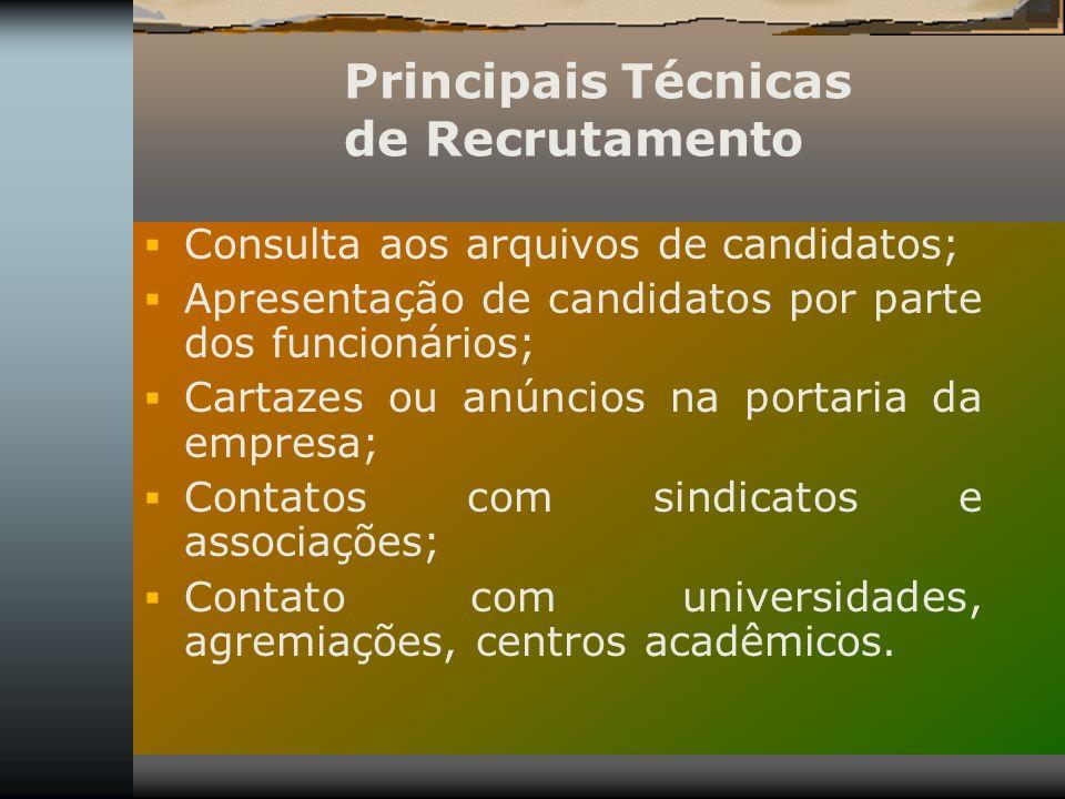 Principais Técnicas de Recrutamento Consulta aos arquivos de candidatos; Apresentação de candidatos por parte dos funcionários; Cartazes ou anúncios n