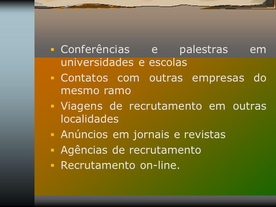Conferências e palestras em universidades e escolas Contatos com outras empresas do mesmo ramo Viagens de recrutamento em outras localidades Anúncios