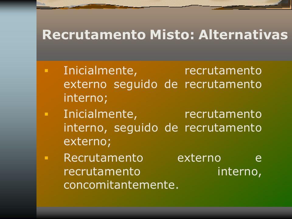 Recrutamento Misto: Alternativas Inicialmente, recrutamento externo seguido de recrutamento interno; Inicialmente, recrutamento interno, seguido de re