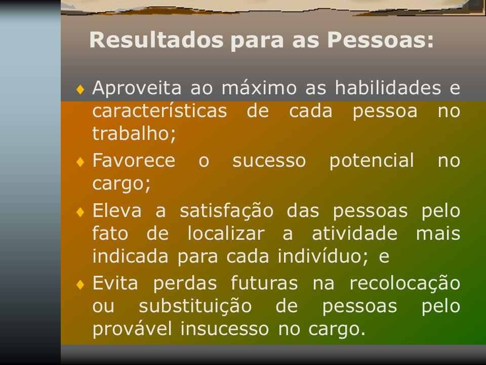 Resultados para as Pessoas: Aproveita ao máximo as habilidades e características de cada pessoa no trabalho; Favorece o sucesso potencial no cargo; El