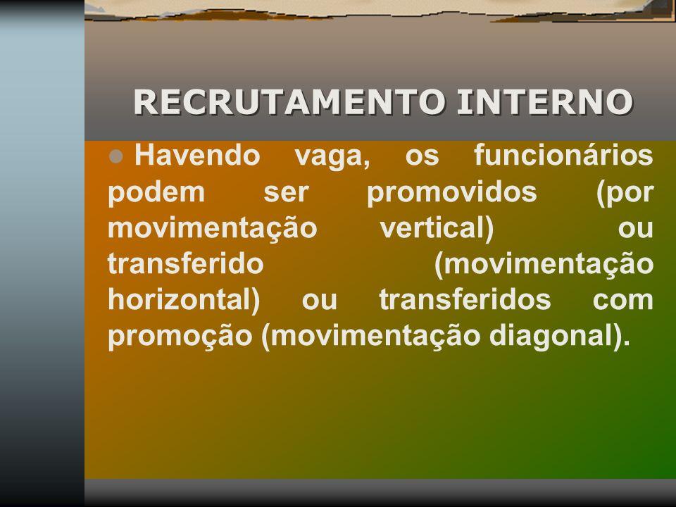 RECRUTAMENTO INTERNO Havendo vaga, os funcionários podem ser promovidos (por movimentação vertical) ou transferido (movimentação horizontal) ou transf