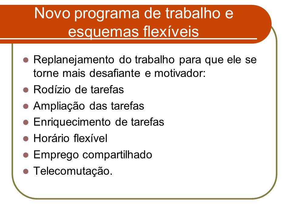 Novo programa de trabalho e esquemas flexíveis Replanejamento do trabalho para que ele se torne mais desafiante e motivador: Rodízio de tarefas Amplia