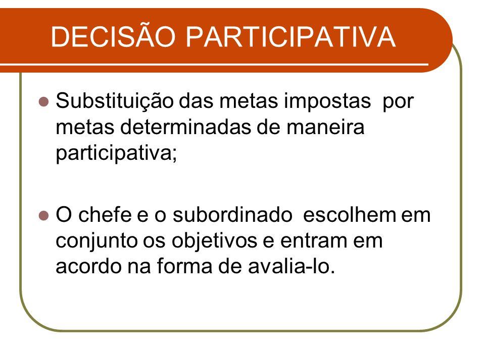 DECISÃO PARTICIPATIVA Substituição das metas impostas por metas determinadas de maneira participativa; O chefe e o subordinado escolhem em conjunto os