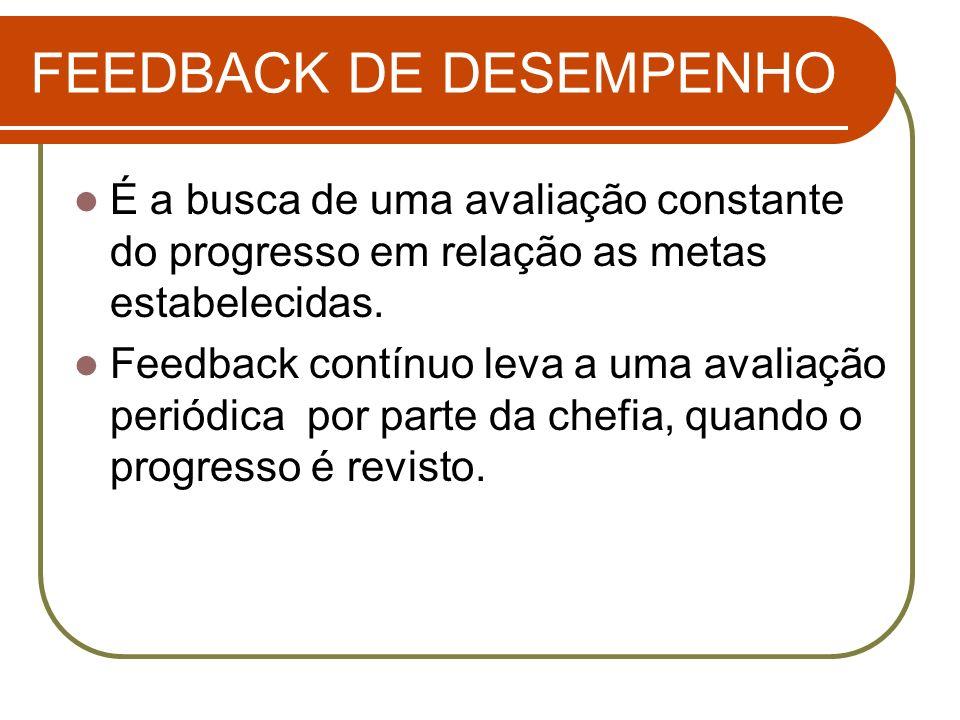 FEEDBACK DE DESEMPENHO É a busca de uma avaliação constante do progresso em relação as metas estabelecidas. Feedback contínuo leva a uma avaliação per