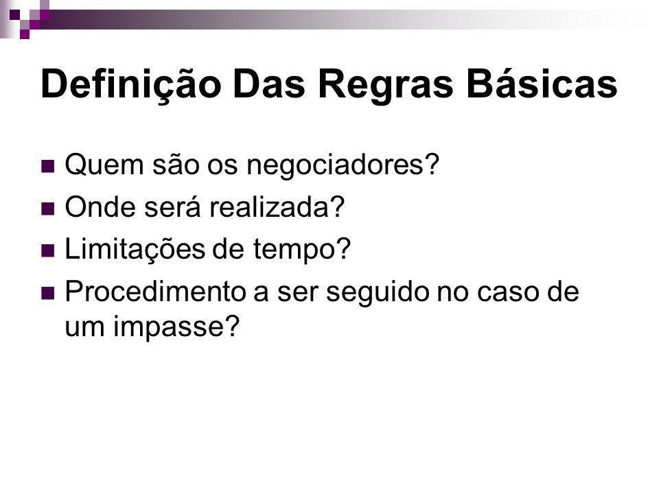 Definição Das Regras Básicas Quem são os negociadores? Onde será realizada? Limitações de tempo? Procedimento a ser seguido no caso de um impasse?
