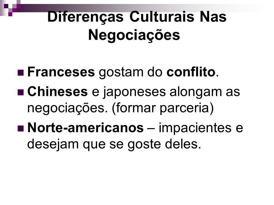Diferenças Culturais Nas Negociações Franceses gostam do conflito. Chineses e japoneses alongam as negociações. (formar parceria) Norte-americanos – i