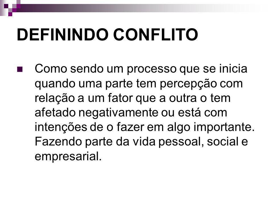TRANSIÇÕES NA CONCEITUAÇÃO DE CONFLITO VISÃO TRADICIONAL: Dec.