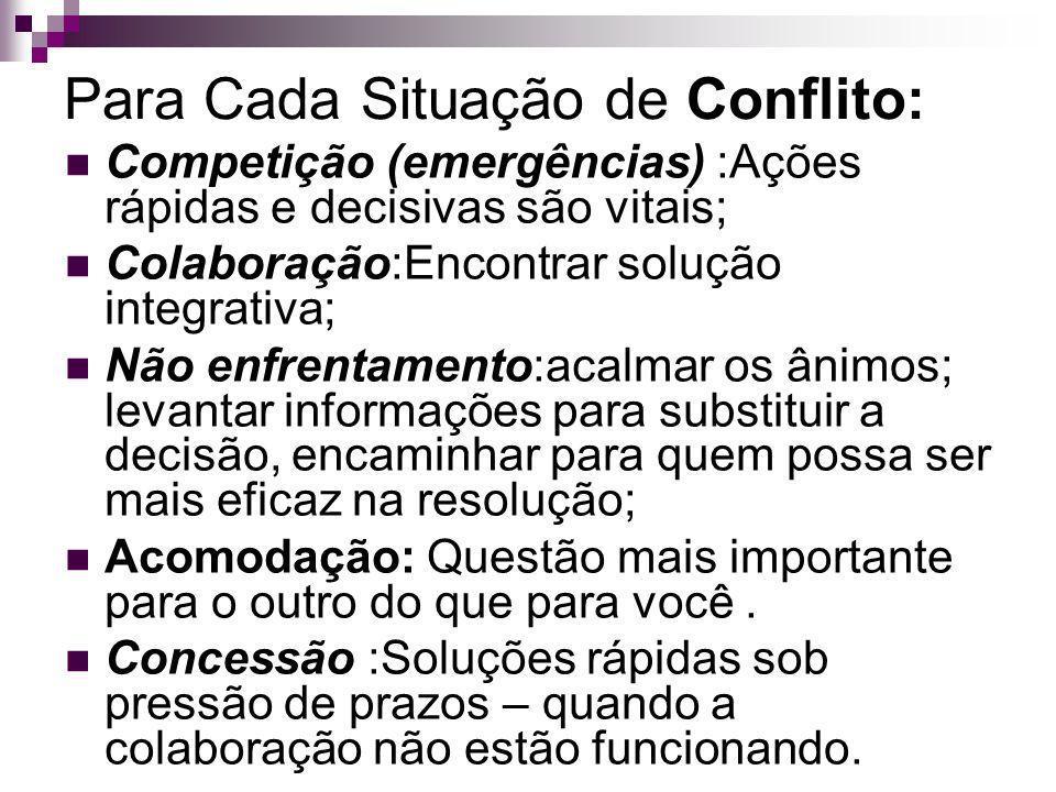 Para Cada Situação de Conflito: Competição (emergências) :Ações rápidas e decisivas são vitais; Colaboração:Encontrar solução integrativa; Não enfrent