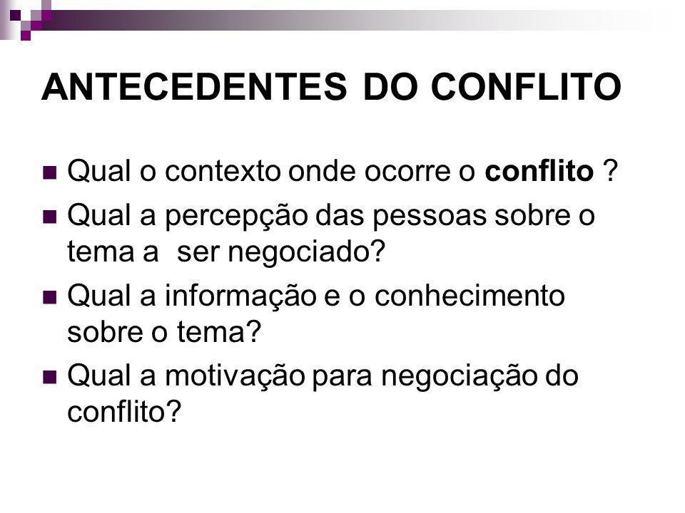 ANTECEDENTES DO CONFLITO Qual o contexto onde ocorre o conflito ? Qual a percepção das pessoas sobre o tema a ser negociado? Qual a informação e o con
