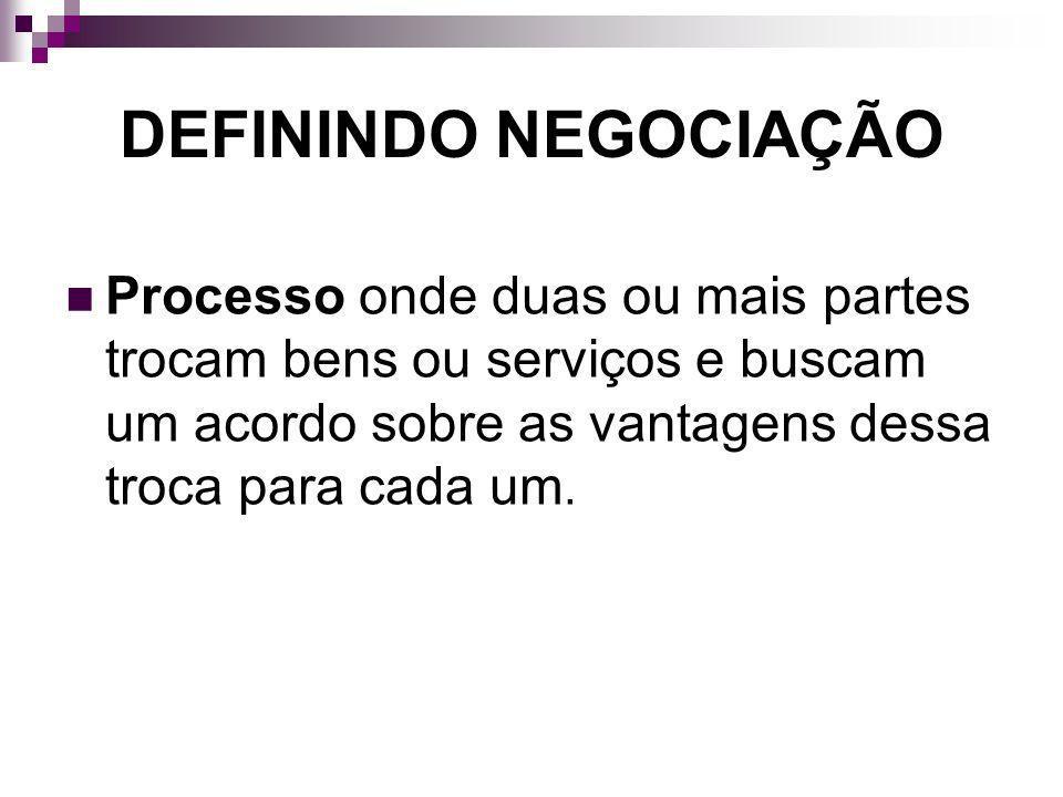 ESTRATÉGIAS DE NEGOCIAÇÃO OU BARGANHA Barganha Distributiva: perda e ganho.
