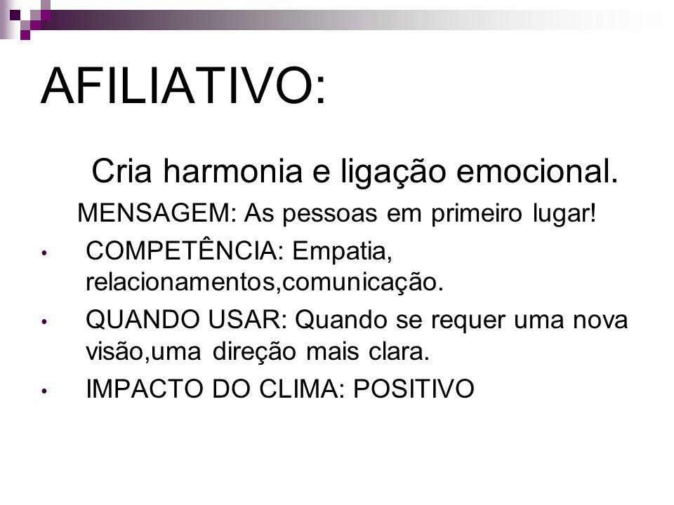 AFILIATIVO: Cria harmonia e ligação emocional. MENSAGEM: As pessoas em primeiro lugar! COMPETÊNCIA: Empatia, relacionamentos,comunicação. QUANDO USAR: