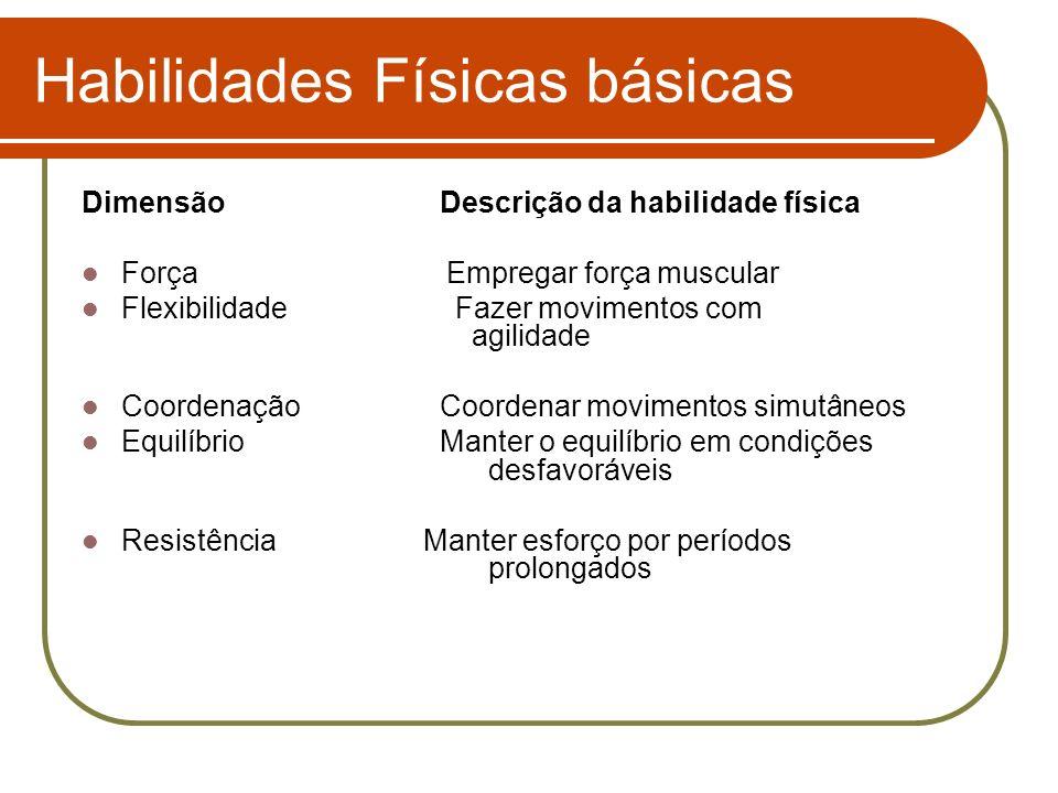 Habilidades Físicas básicas Dimensão Descrição da habilidade física Força Empregar força muscular Flexibilidade Fazer movimentos com agilidade Coorden