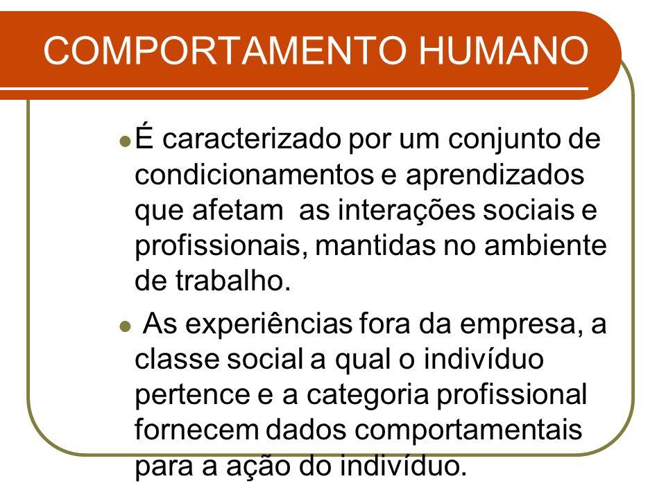 COMPORTAMENTO HUMANO É caracterizado por um conjunto de condicionamentos e aprendizados que afetam as interações sociais e profissionais, mantidas no