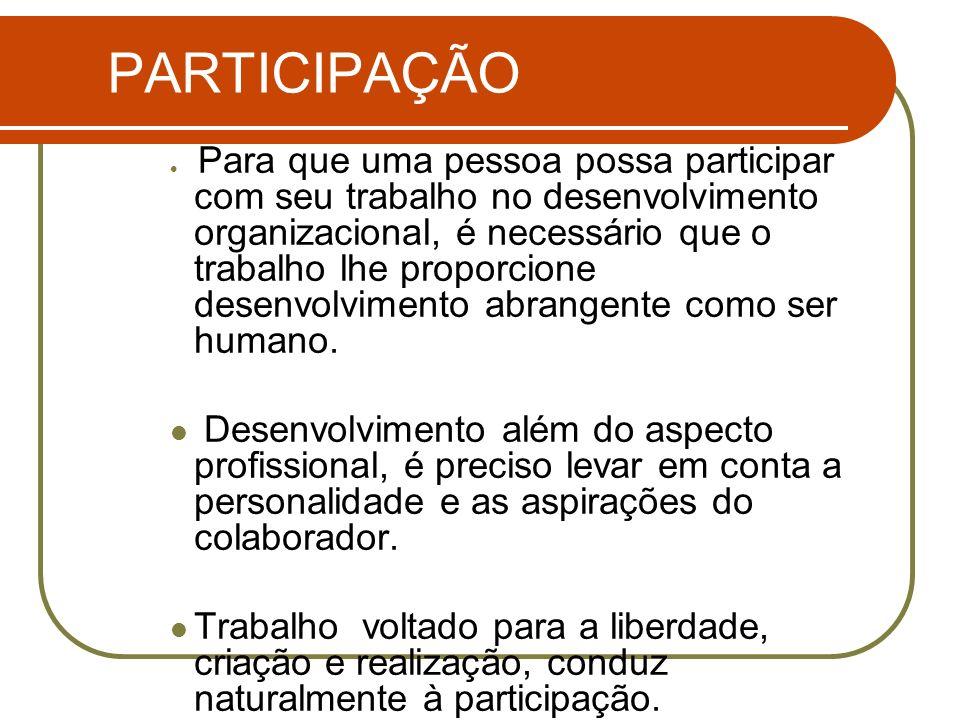 PARTICIPAÇÃO Para que uma pessoa possa participar com seu trabalho no desenvolvimento organizacional, é necessário que o trabalho lhe proporcione dese