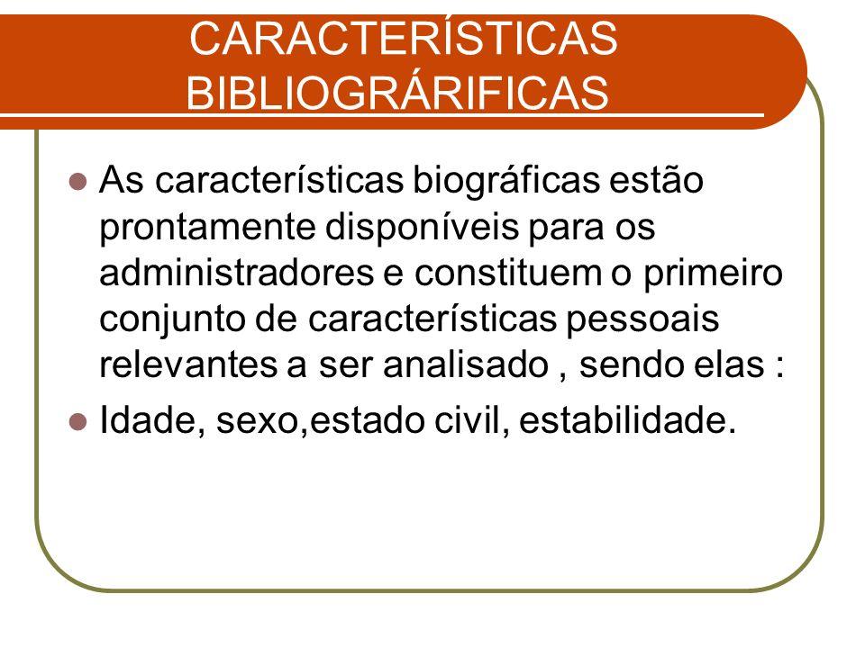 CARACTERÍSTICAS BIBLIOGRÁRIFICAS As características biográficas estão prontamente disponíveis para os administradores e constituem o primeiro conjunto