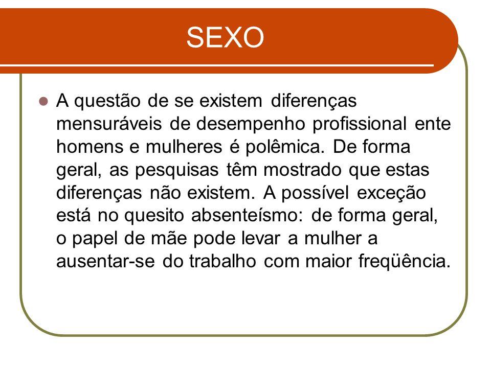 SEXO A questão de se existem diferenças mensuráveis de desempenho profissional ente homens e mulheres é polêmica. De forma geral, as pesquisas têm mos