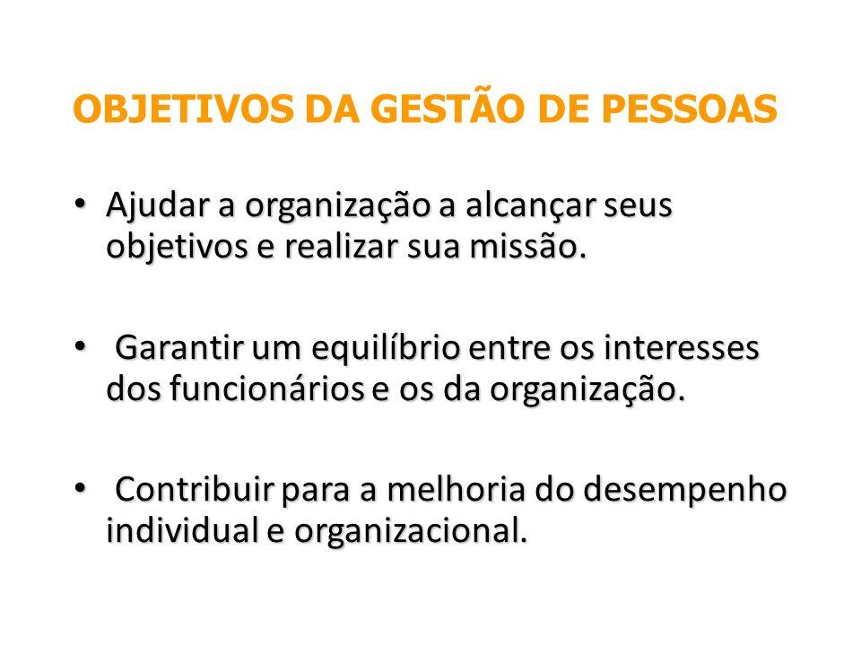 OBJETIVOS DA GESTÃO DE PESSOAS Ajudar a organização a alcançar seus objetivos e realizar sua missão. Ajudar a organização a alcançar seus objetivos e