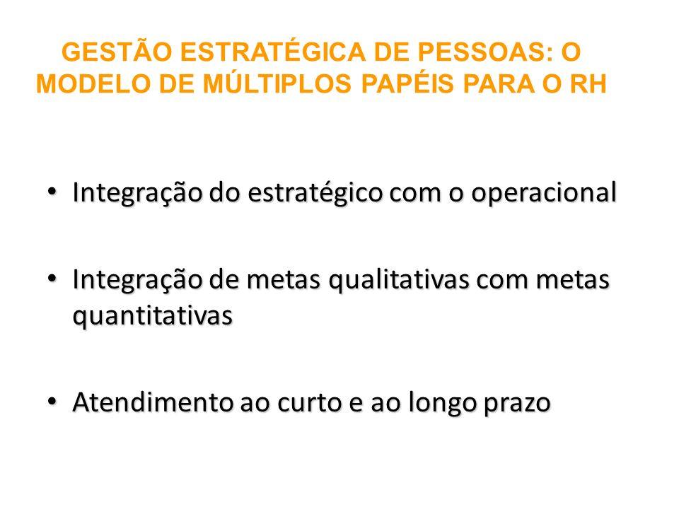 GESTÃO ESTRATÉGICA DE PESSOAS: O MODELO DE MÚLTIPLOS PAPÉIS PARA O RH Integração do estratégico com o operacional Integração do estratégico com o oper