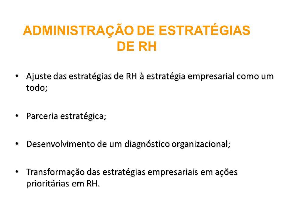 ADMINISTRAÇÃO DE ESTRATÉGIAS DE RH Ajuste das estratégias de RH à estratégia empresarial como um todo; Ajuste das estratégias de RH à estratégia empre