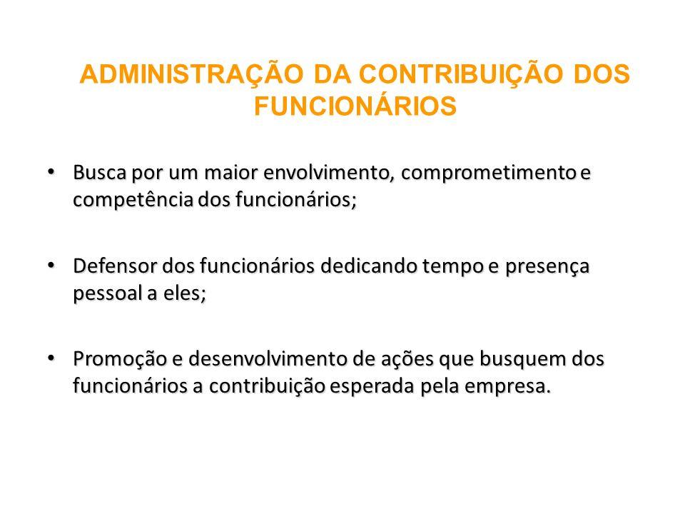 ADMINISTRAÇÃO DA CONTRIBUIÇÃO DOS FUNCIONÁRIOS Busca por um maior envolvimento, comprometimento e competência dos funcionários; Busca por um maior env