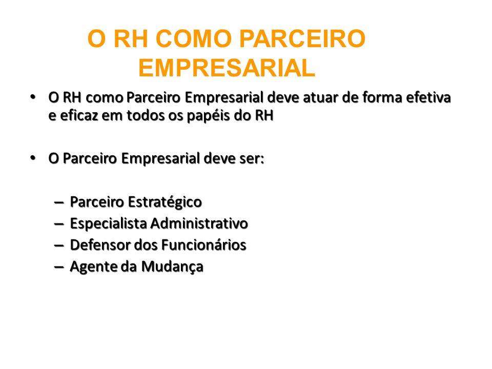 O RH COMO PARCEIRO EMPRESARIAL O RH como Parceiro Empresarial deve atuar de forma efetiva e eficaz em todos os papéis do RH O RH como Parceiro Empresa