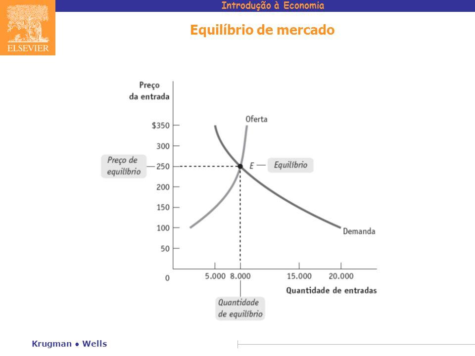 Introdução à Economia Krugman Wells Equilíbrio de mercado