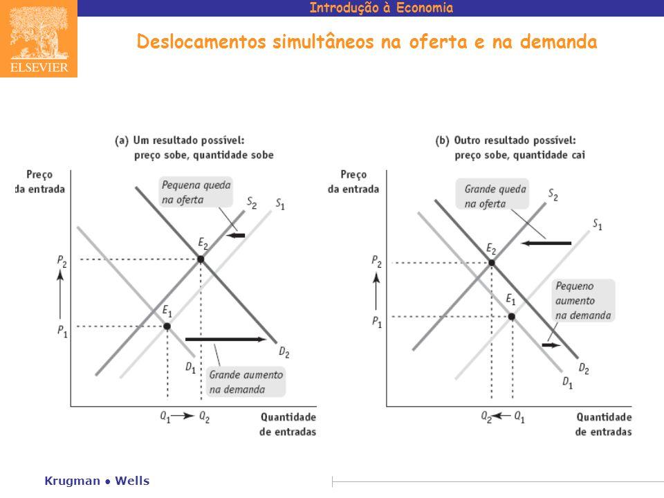 Introdução à Economia Krugman Wells Deslocamentos simultâneos na oferta e na demanda