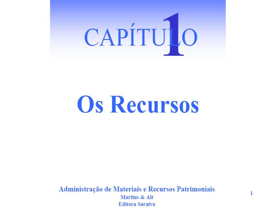 Administração de Materiais e Recursos Patrimoniais Martins & Alt Editora Saraiva 1 Os RecursosCAPÍTULO