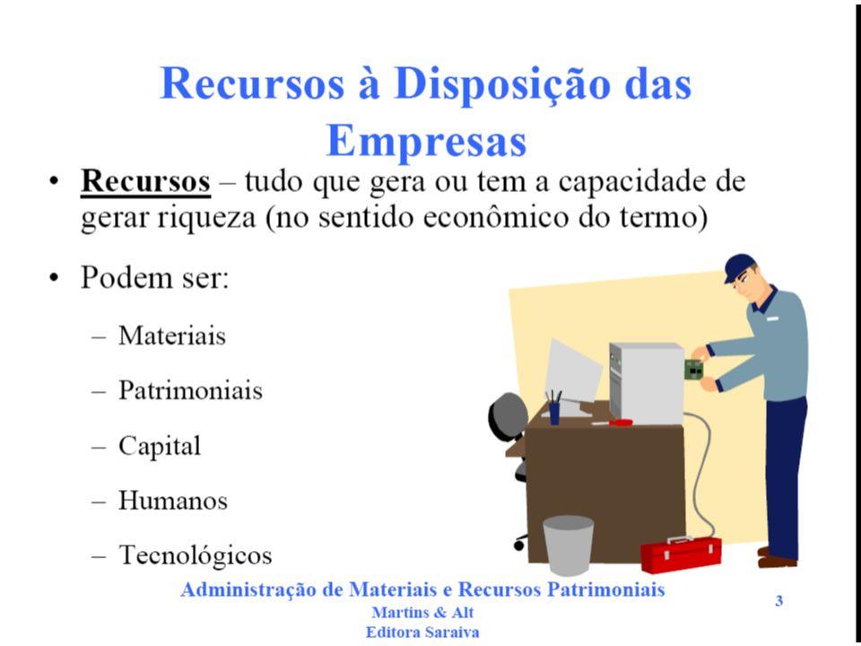 Administração de Recursos Materiais e Patrimoniais Materiais Suprimentos, peças, montagens e bens necessários para produzir um produto.