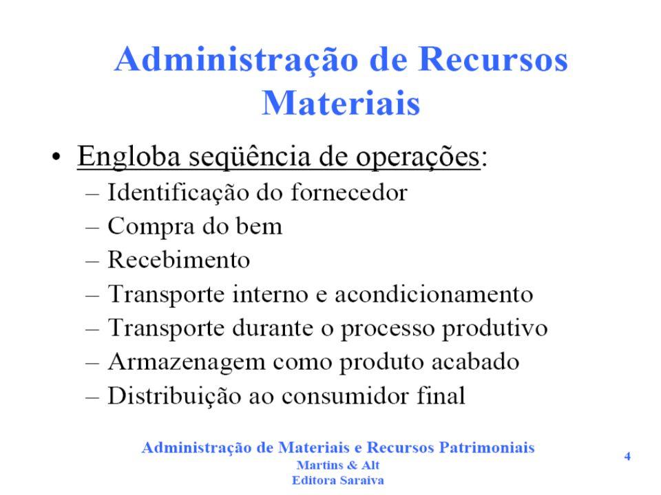 Administração de Recursos Materiais Tem por finalidade assegurar o contínuo abastecimento de artigos próprios, necessários e capazes de atender aos serviços executados por uma empresa.