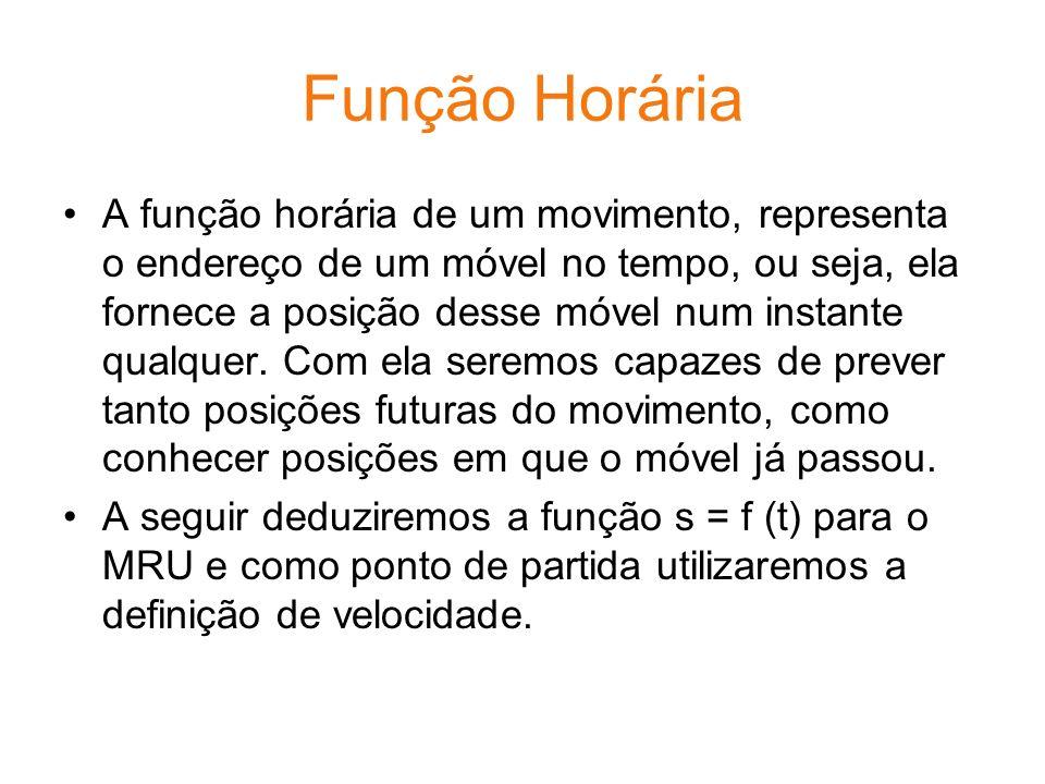Função Horária A função horária de um movimento, representa o endereço de um móvel no tempo, ou seja, ela fornece a posição desse móvel num instante q