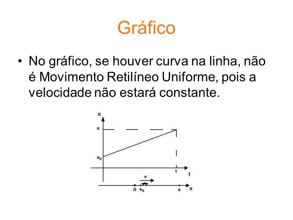 Gráfico No gráfico, se houver curva na linha, não é Movimento Retilíneo Uniforme, pois a velocidade não estará constante.