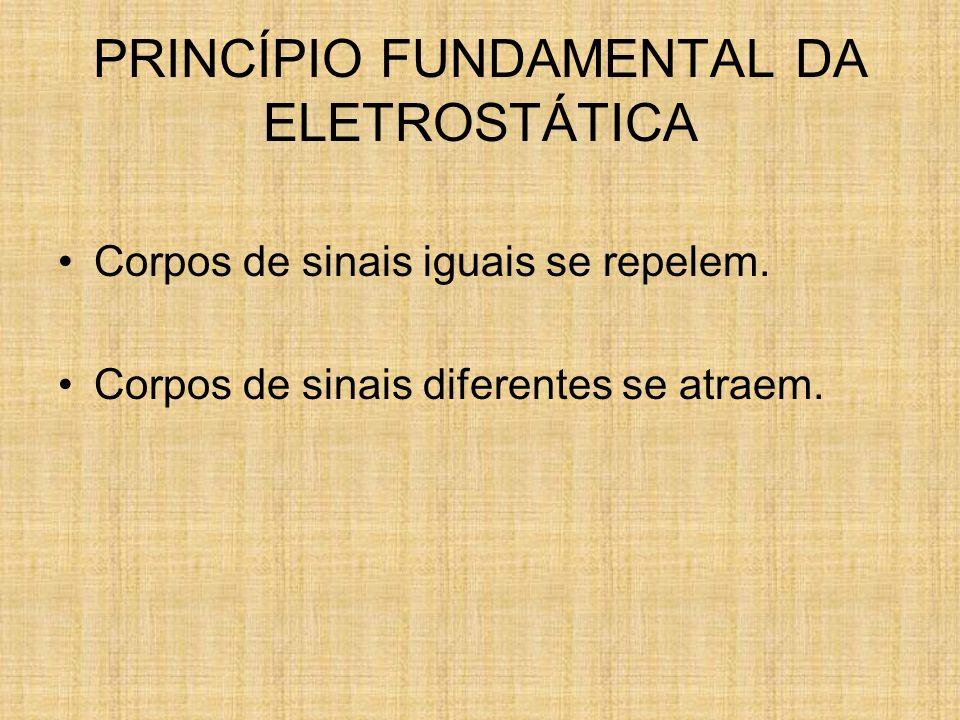 PRINCÍPIO FUNDAMENTAL DA ELETROSTÁTICA Corpos de sinais iguais se repelem. Corpos de sinais diferentes se atraem.