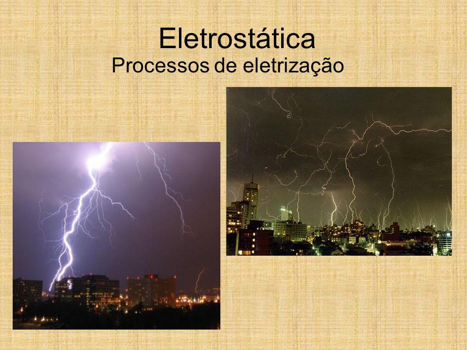 Eletrostática Processos de eletrização