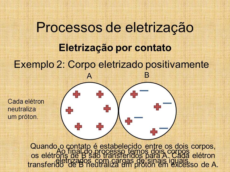 Processos de eletrização Eletrização por contato Exemplo 2: Corpo eletrizado positivamente Quando o contato é estabelecido entre os dois corpos, os el