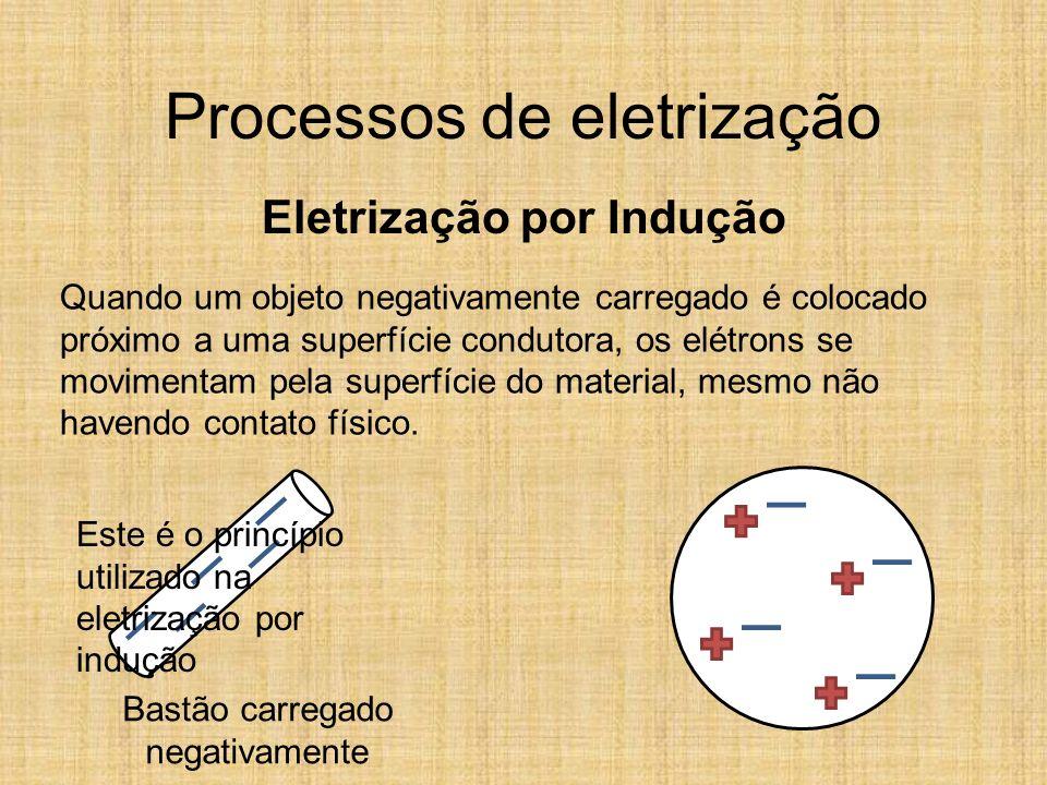 Processos de eletrização Eletrização por Indução Quando um objeto negativamente carregado é colocado próximo a uma superfície condutora, os elétrons s