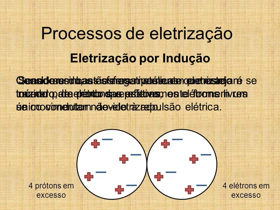 Processos de eletrização Eletrização por Indução Considere duas esferas metálicas que estejam se tocando, de modo que efetivamente formem um único con