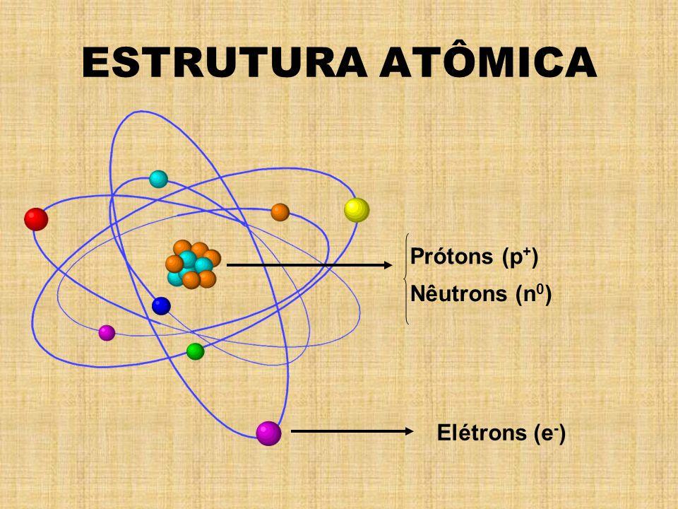 ESTRUTURA ATÔMICA Prótons (p + ) Nêutrons (n 0 ) Elétrons (e - )