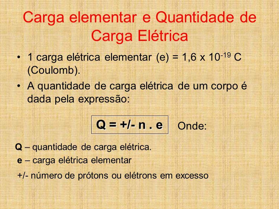 Carga elementar e Quantidade de Carga Elétrica 1 carga elétrica elementar (e) = 1,6 x 10 -19 C (Coulomb). A quantidade de carga elétrica de um corpo é